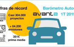 barometroAvant2 1t 2019