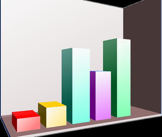 porcentaje, gráfico, cifras