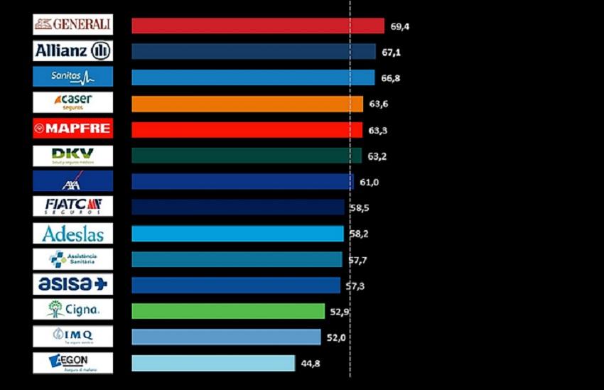 emo ranking